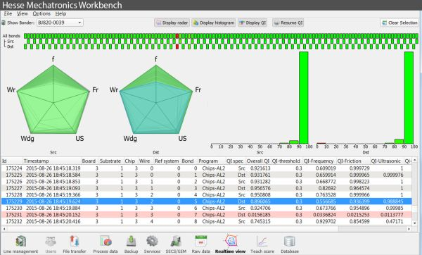 Workbench Screen_realtime data